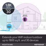 30 Devices with AC1900 Dual Band Wireless Signal Booster and Repeater (Up to 1900 Mbps Speed) Plus Mesh Smart Roaming
