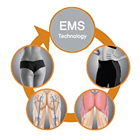 Advanced EMS Technology how it works