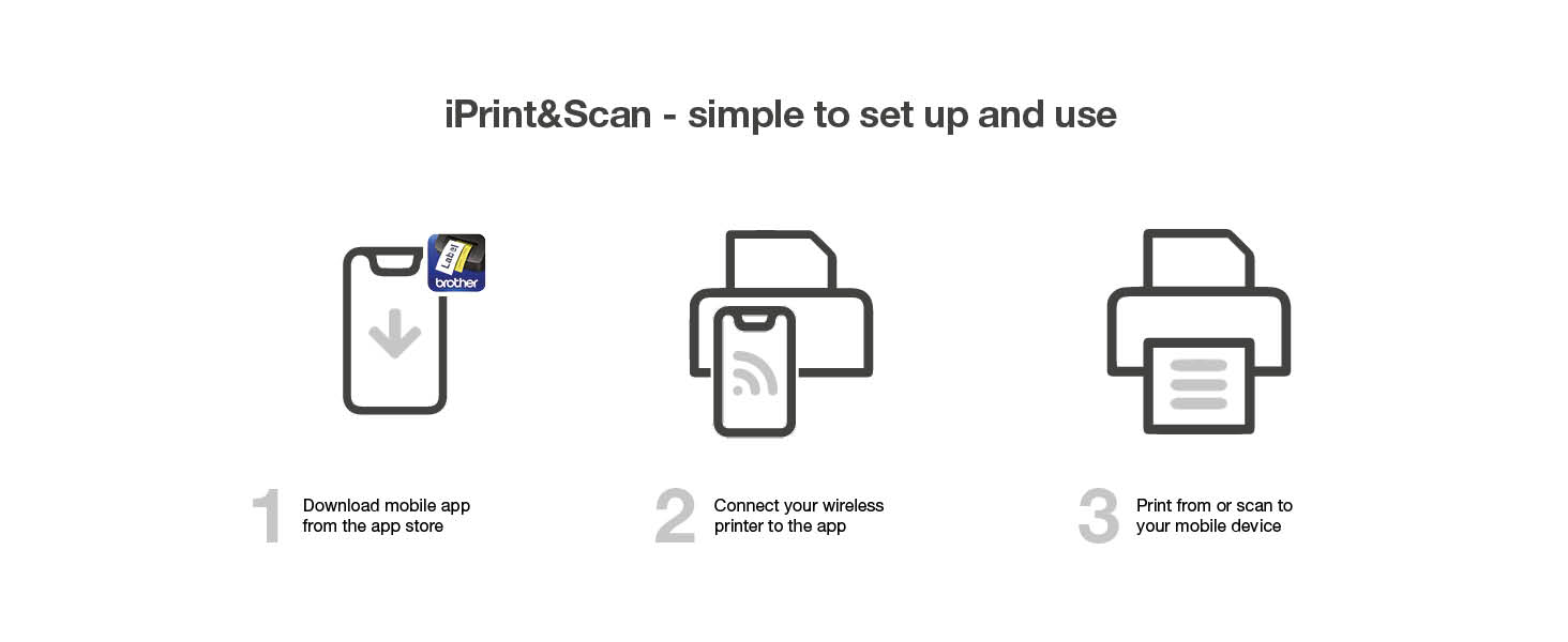 Brother DCP-L2530DW Wireless multifunction mono laser printer - iPrint&Scan setup steps